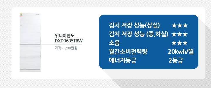 위니아김치냉장고-제품표.jpg