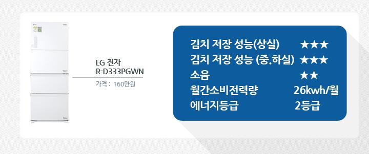 lg전자김치냉장고-제품표.jpg