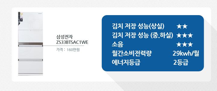 삼성전자김치냉장고제품표.jpg